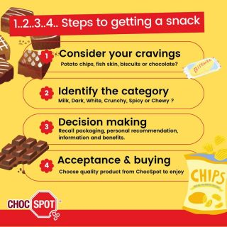 Here is a 4 Steps decision towards buying a snack 🍫🍪🥨 1. Consider your type of cravings for the day that can satisfy you. Will it be potato chips, fish skin, biscuits, gummies or chocolates? 2. Identify which type to snack on. Will it be chocolatey milk, dark or white, or biscuity crunchy, chips spicy or gummies chewy? 3. Decide by looking at recommendations or which packaging catches your eye and read the label to make a more informed decision. 4. Finally, pick up the product and proceed to pay. 🛒 Yipee you make your day more crunchy and delicious! @chocspotSg ... . . . . #staypositive #snacc #snacks #happiness #reminder #tgif #positivity #goodvibes #chocspotsg #singapore #sgdeals #goodquotes #quirkysteps #newwordoftheweek #CSsgTgifQuirks